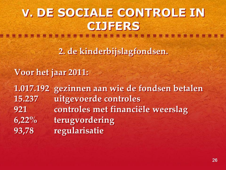 2. de kinderbijslagfondsen. Voor het jaar 2011: 1.017.192 gezinnen aan wie de fondsen betalen 15.237 uitgevoerde controles 921 controles met financiël