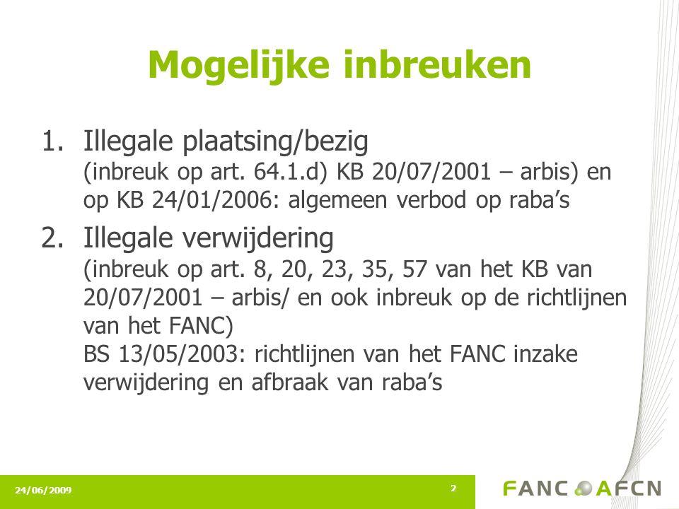 24/06/2009 2 Mogelijke inbreuken 1.Illegale plaatsing/bezig (inbreuk op art.