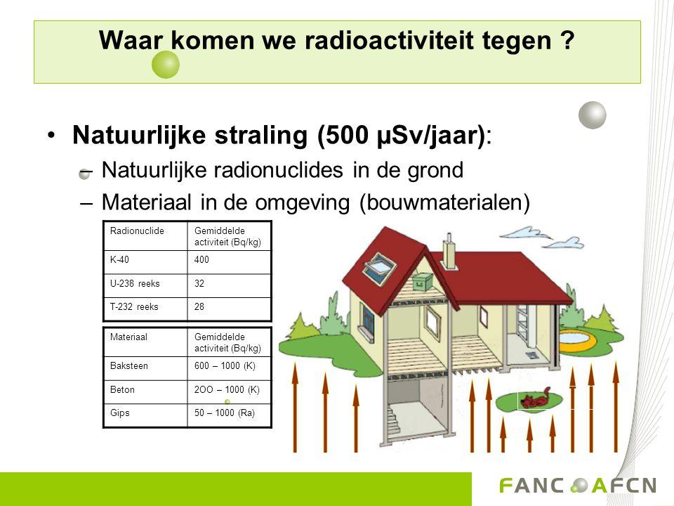 Natuurlijke straling (500 µSv/jaar): –Natuurlijke radionuclides in de grond –Materiaal in de omgeving (bouwmaterialen) Waar komen we radioactiviteit t
