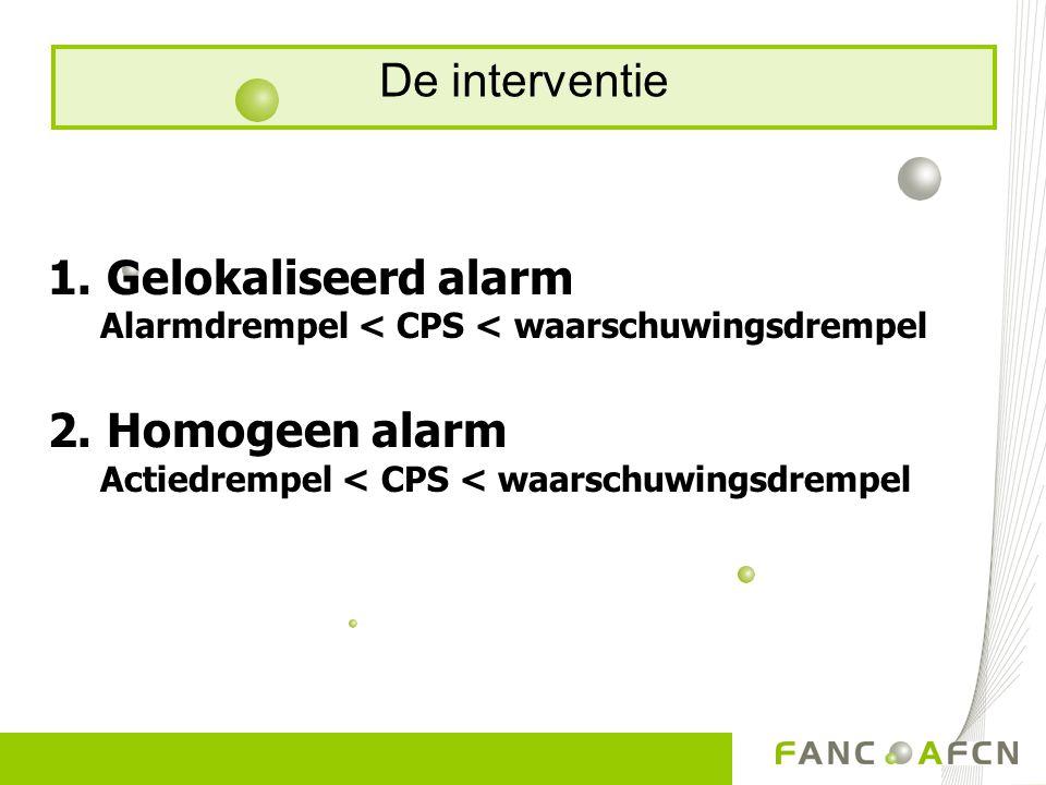 De interventie 1.Gelokaliseerd alarm Alarmdrempel < CPS < waarschuwingsdrempel 2.Homogeen alarm Actiedrempel < CPS < waarschuwingsdrempel