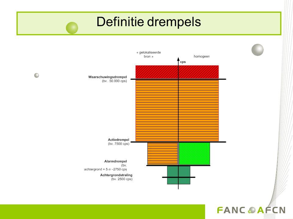 2.Opsporen en lokaliseren van een bron (1) Lokaliseren : scintillatorteller of radiameter Continue opvolging van het dosisdebiet (radiameter / persoonsdosimeter) Dragen van gepaste beschermkledij De interventie – gelokaliseerd alarm