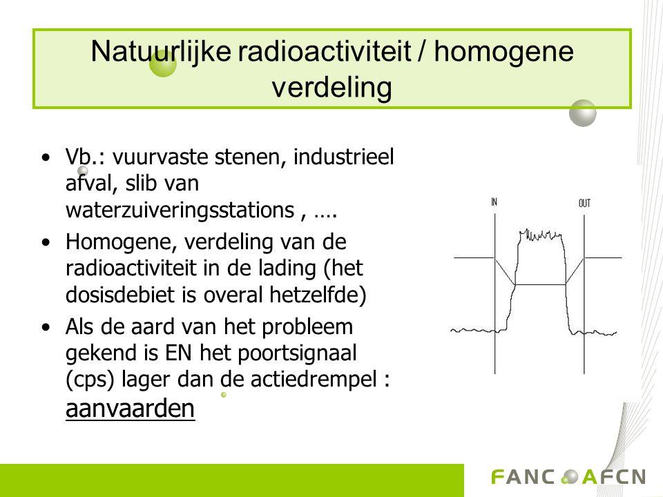 2.Opsporen en lokaliseren van een bron (2) Als dosisdebiet > 20µSv/h (op borsthoogte) : STOP .