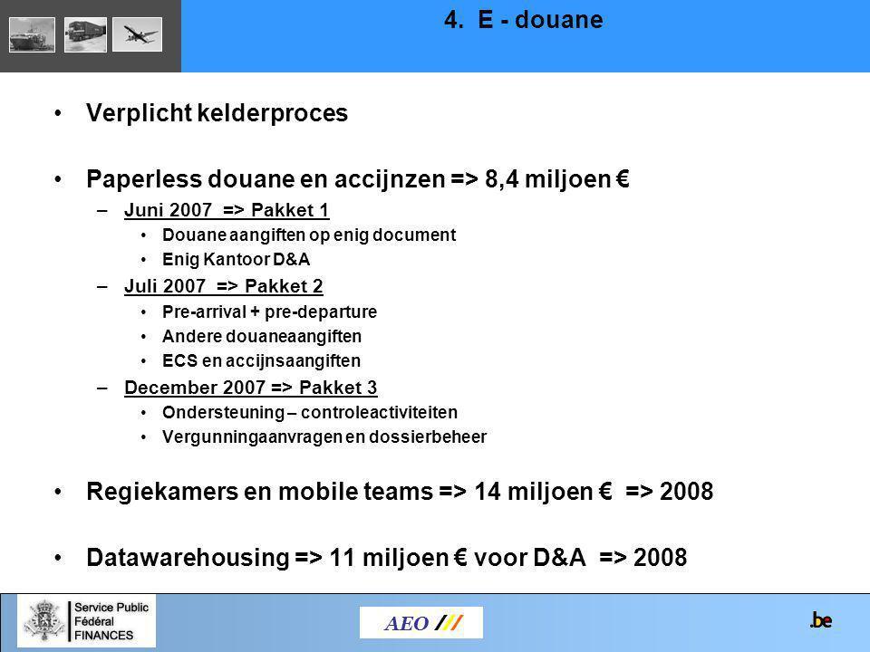 Verplicht kelderproces Paperless douane en accijnzen => 8,4 miljoen € –Juni 2007 => Pakket 1 Douane aangiften op enig document Enig Kantoor D&A –Juli