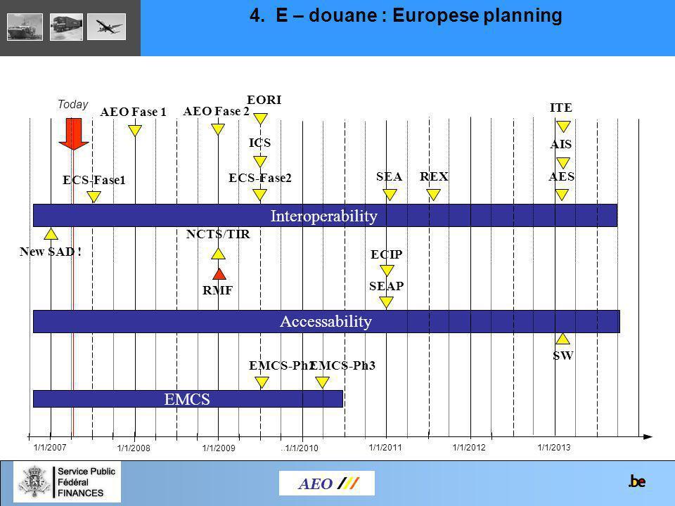 AEO /// 1/1/2007….. Today 1/1/20101/1/20091/1/2008 EMCS Interoperability ECS-Fase1 1/1/2011 ICS Accessability AES ECIP SEAP SW RMF NCTS/TIR New SAD !