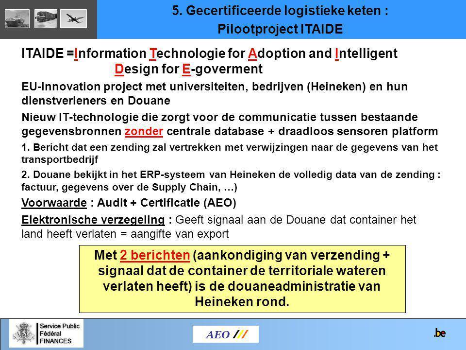 ITAIDE =Information Technologie for Adoption and Intelligent Design for E-goverment EU-Innovation project met universiteiten, bedrijven (Heineken) en