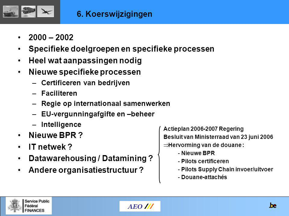 2000 – 2002 Specifieke doelgroepen en specifieke processen Heel wat aanpassingen nodig Nieuwe specifieke processen –Certificeren van bedrijven –Facili