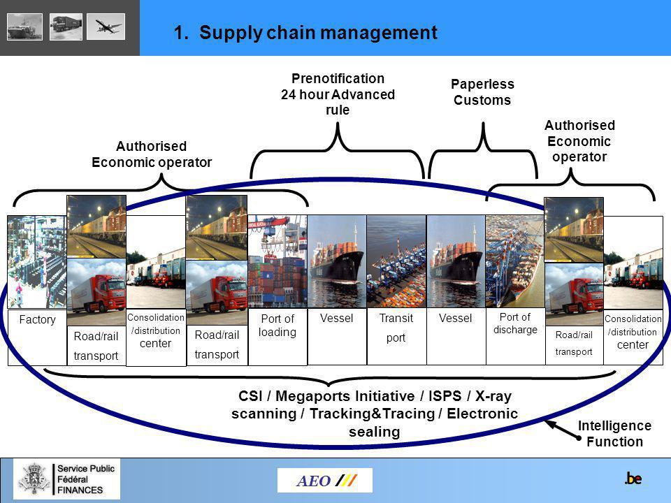AEO /// 1. Supply chain management Authorised Economic operator Prenotification 24 hour Advanced rule Authorised Economic operator Consolidation /dist