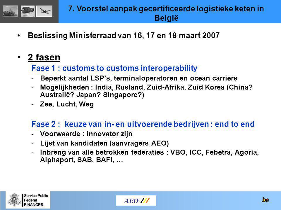 Beslissing Ministerraad van 16, 17 en 18 maart 2007 2 fasen Fase 1 : customs to customs interoperability -Beperkt aantal LSP's, terminaloperatoren en