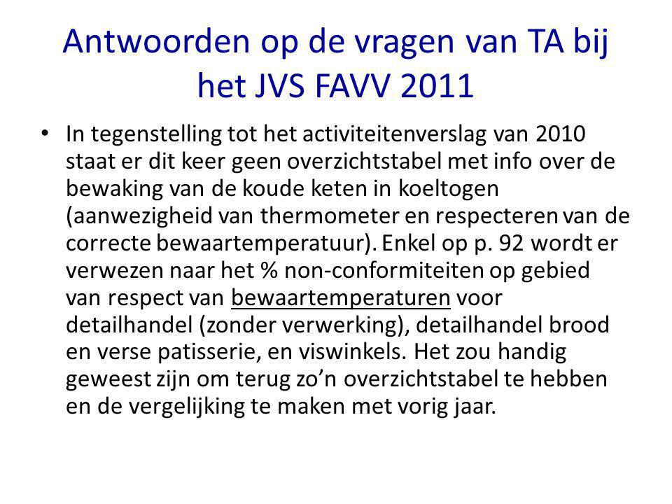 Antwoorden op de vragen van TA bij het JVS FAVV 2011 In tegenstelling tot het activiteitenverslag van 2010 staat er dit keer geen overzichtstabel met info over de bewaking van de koude keten in koeltogen (aanwezigheid van thermometer en respecteren van de correcte bewaartemperatuur).