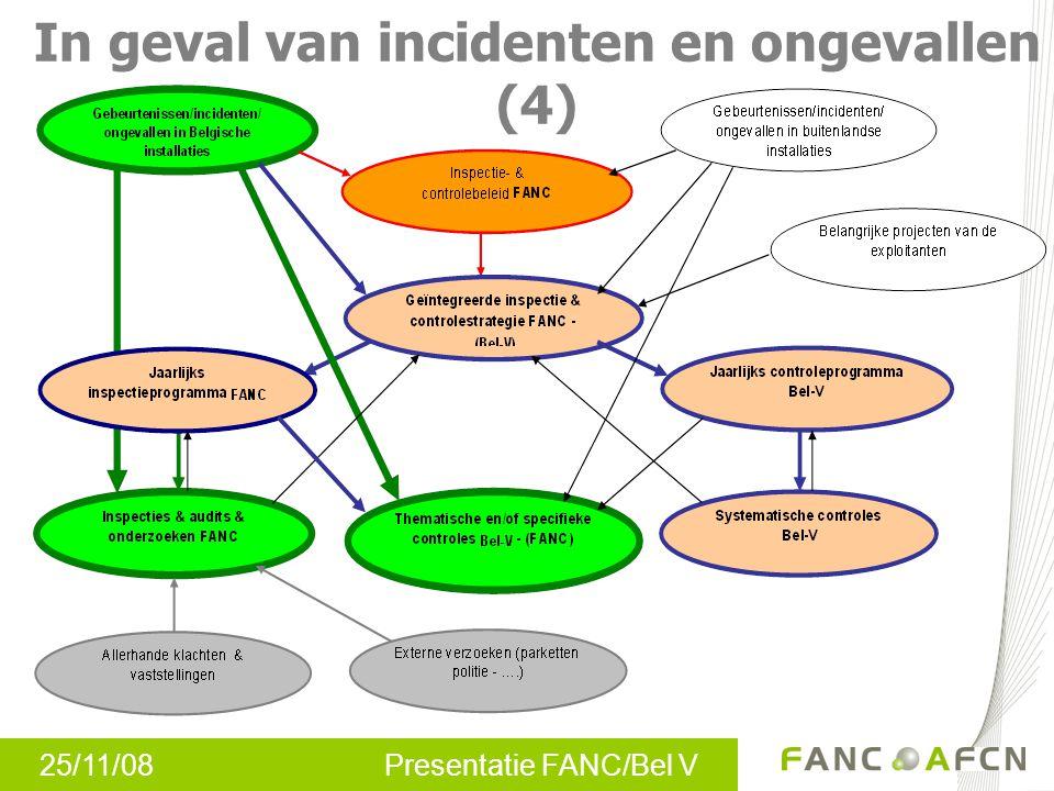 25/11/08 Presentatie FANC/Bel V In geval van incidenten en ongevallen (4)