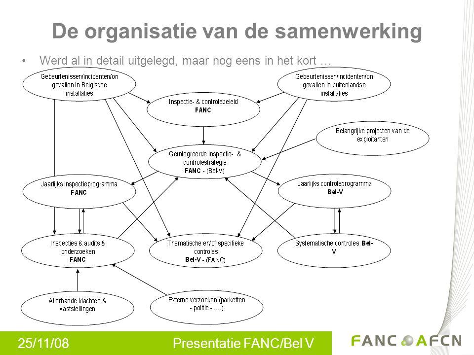 25/11/08 Presentatie FANC/Bel V De organisatie van de samenwerking Werd al in detail uitgelegd, maar nog eens in het kort …