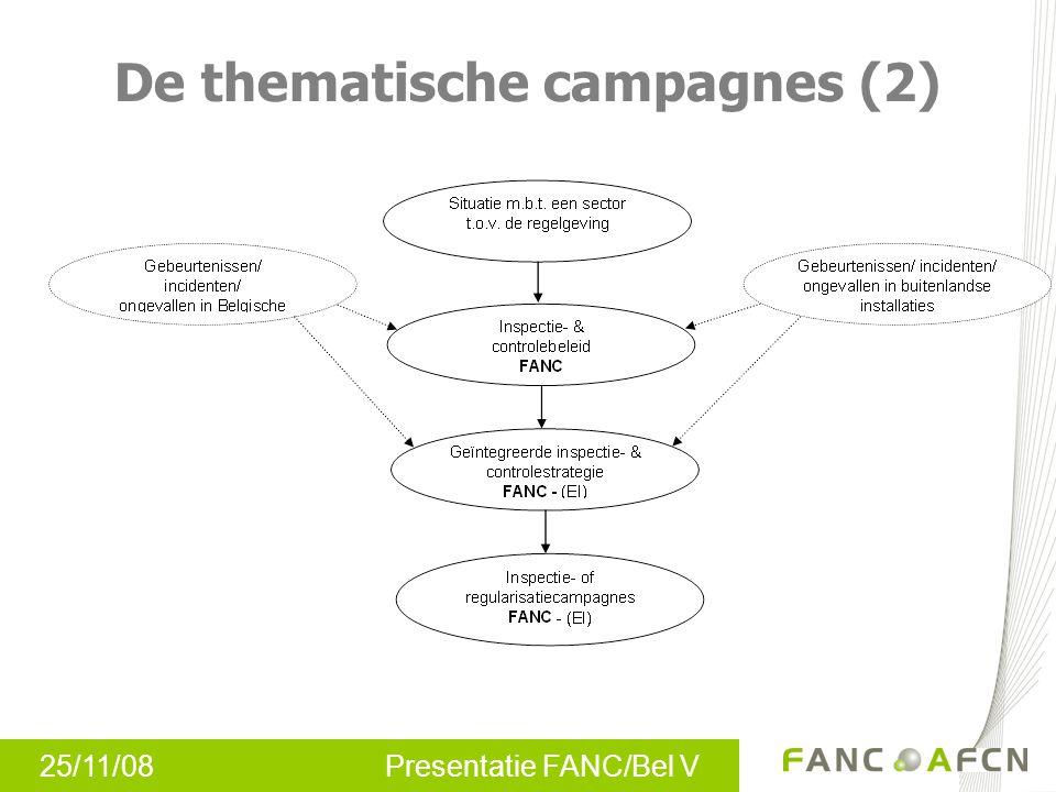 25/11/08 Presentatie FANC/Bel V De thematische campagnes (3) Hoe werkt dit.