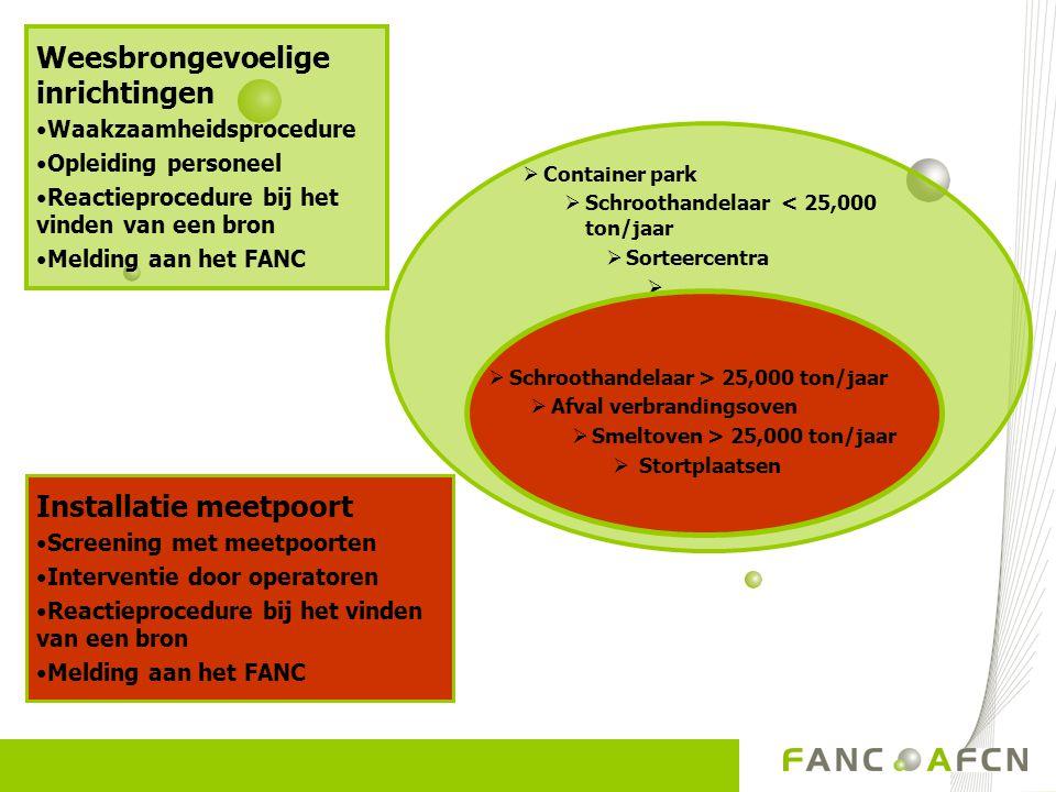  Container park  Schroothandelaar < 25,000 ton/jaar  Sorteercentra  …  Schroothandelaar > 25,000 ton/jaar  Afval verbrandingsoven  Smeltoven >