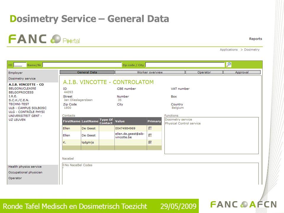 Ronde Tafel Medisch en Dosimetrisch Toezicht 29/05/2009 Dosimetry Service – General Data