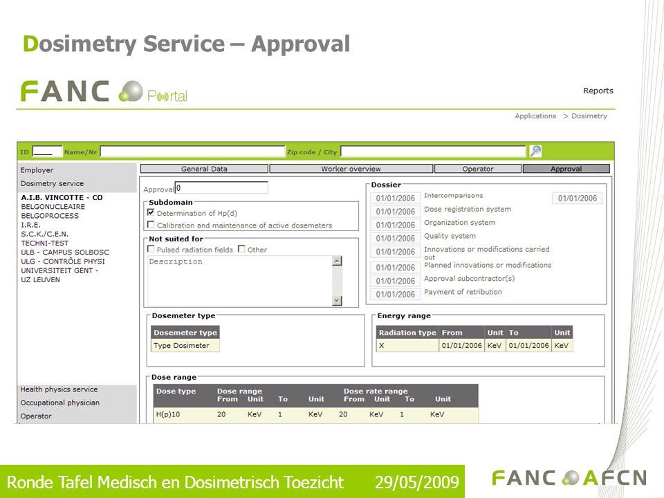 Ronde Tafel Medisch en Dosimetrisch Toezicht 29/05/2009 Dosimetry Service – Approval