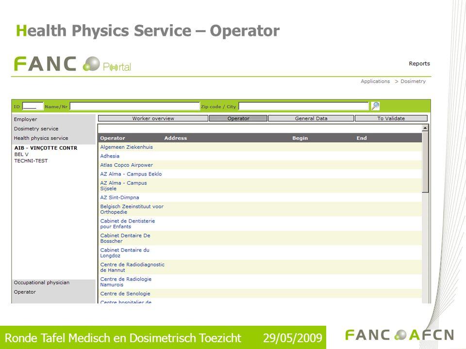 Ronde Tafel Medisch en Dosimetrisch Toezicht 29/05/2009 Health Physics Service – Operator