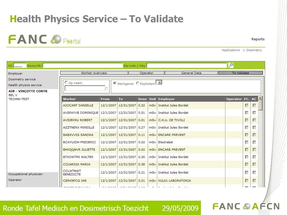 Ronde Tafel Medisch en Dosimetrisch Toezicht 29/05/2009 Health Physics Service – To Validate