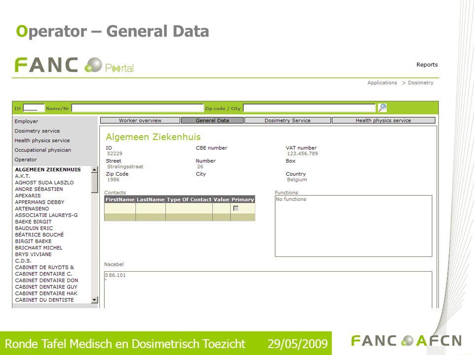 Ronde Tafel Medisch en Dosimetrisch Toezicht 29/05/2009 Operator – General Data