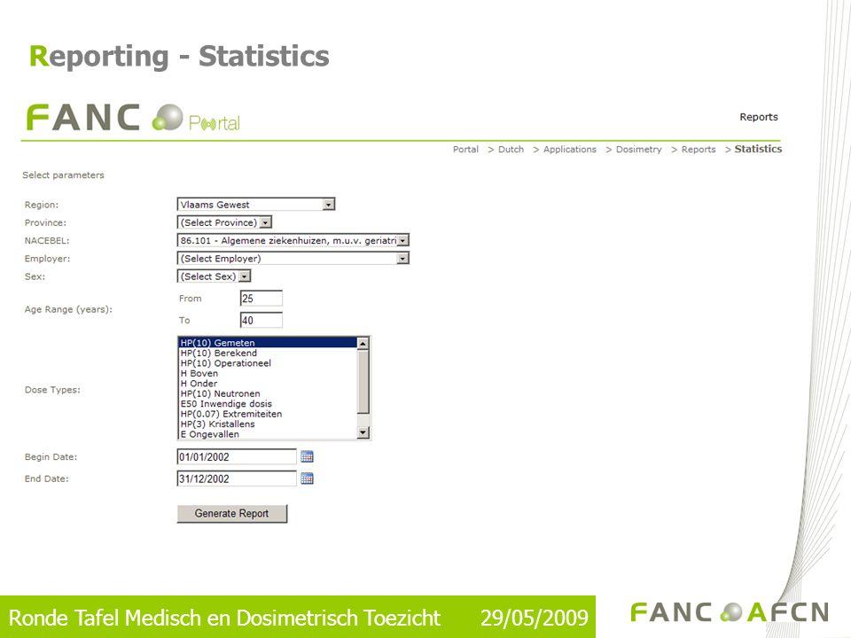 Ronde Tafel Medisch en Dosimetrisch Toezicht 29/05/2009 Reporting - Statistics
