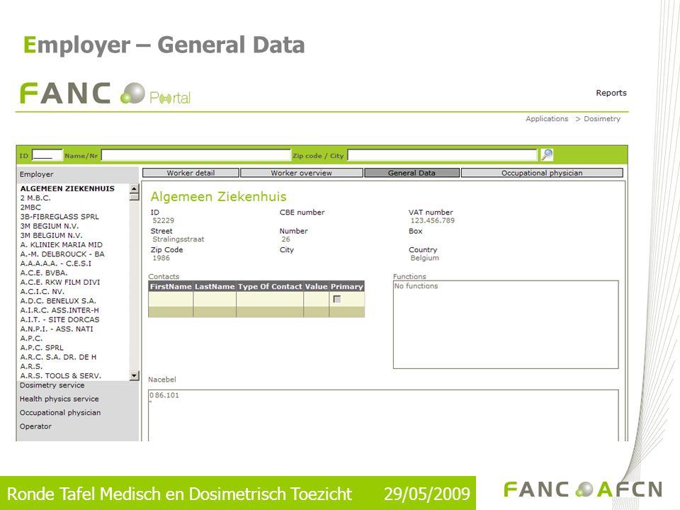 Ronde Tafel Medisch en Dosimetrisch Toezicht 29/05/2009 Occupational Physician – General Data