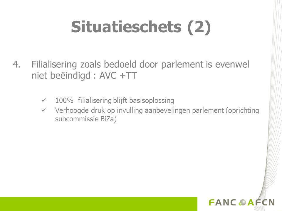 Situatieschets (2) 4.Filialisering zoals bedoeld door parlement is evenwel niet beëindigd : AVC +TT 100% filialisering blijft basisoplossing Verhoogde druk op invulling aanbevelingen parlement (oprichting subcommissie BiZa)