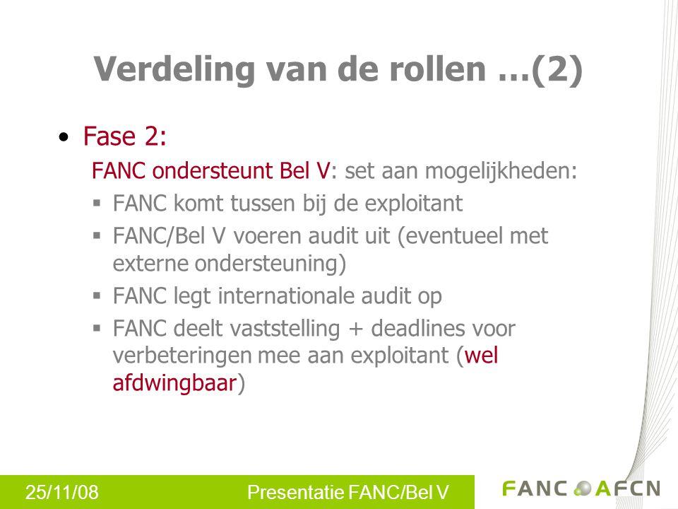 25/11/08 Presentatie FANC/Bel V Verdeling van de rollen …(2) Fase 2: FANC ondersteunt Bel V: set aan mogelijkheden:  FANC komt tussen bij de exploita
