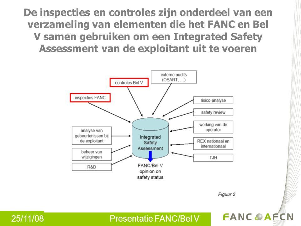 25/11/08 Presentatie FANC/Bel V De inspecties en controles zijn onderdeel van een verzameling van elementen die het FANC en Bel V samen gebruiken om e