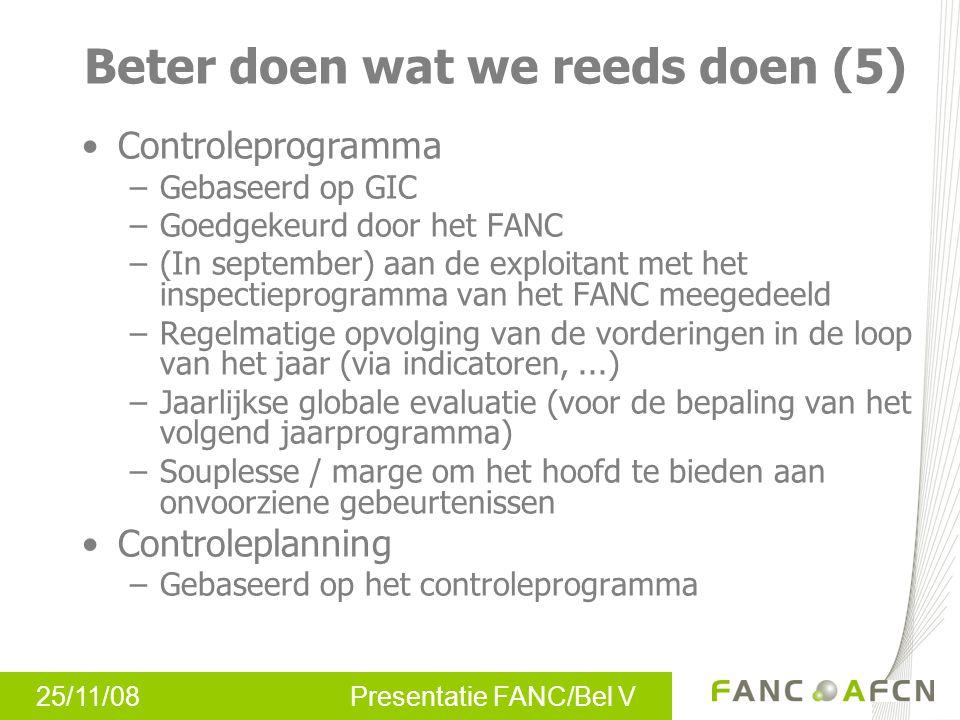 25/11/08 Presentatie FANC/Bel V Controleprogramma –Gebaseerd op GIC –Goedgekeurd door het FANC –(In september) aan de exploitant met het inspectieprog
