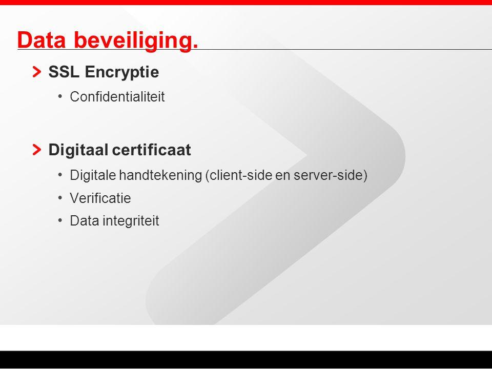 Data beveiliging. SSL Encryptie Confidentialiteit Digitaal certificaat Digitale handtekening (client-side en server-side) Verificatie Data integriteit