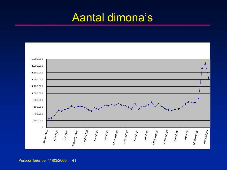 Persconferentie 11/03/2003 - 41 Aantal dimona's