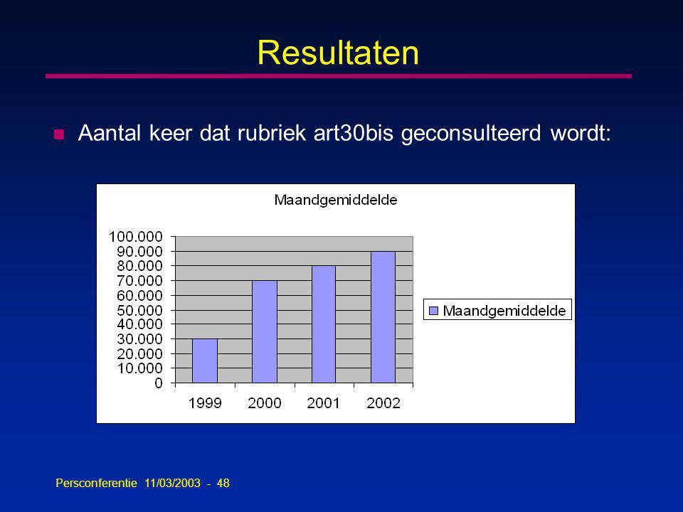 Persconferentie 11/03/2003 - 48 Resultaten n Aantal keer dat rubriek art30bis geconsulteerd wordt: