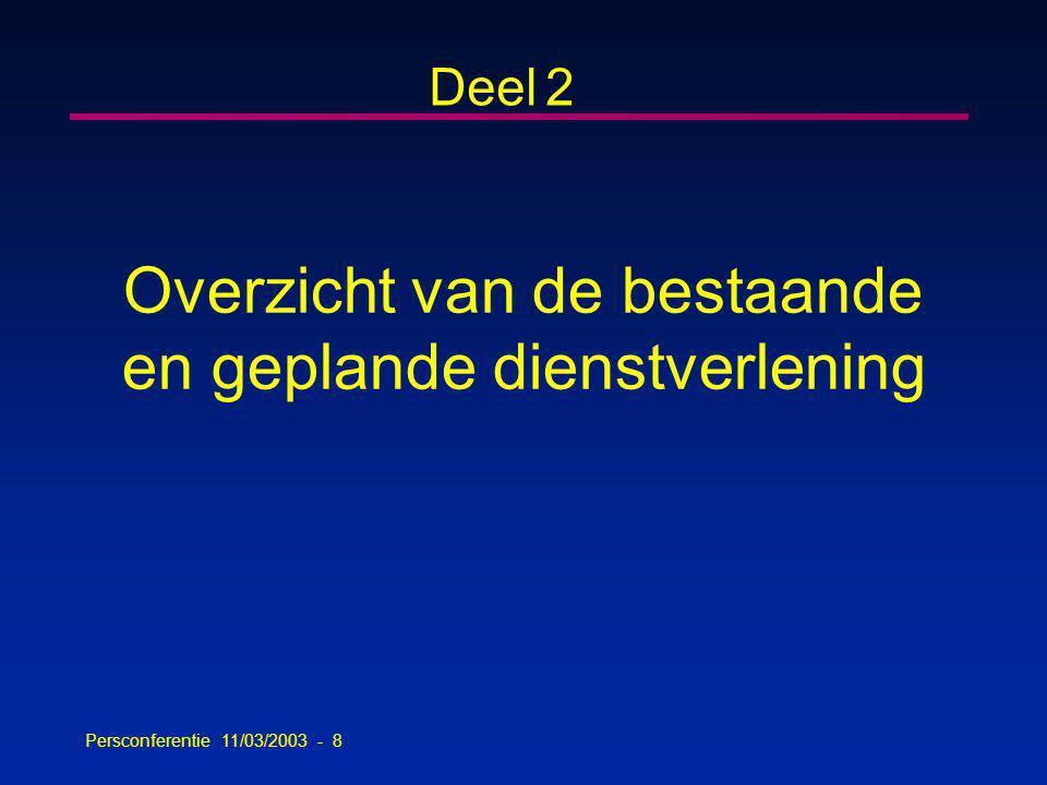Persconferentie 11/03/2003 - 39 Administratieve vereenvoudiging Met dimona Personeels- bestand Inspectie Arbeidscontract RSZ Onlineconsultatie KSZ
