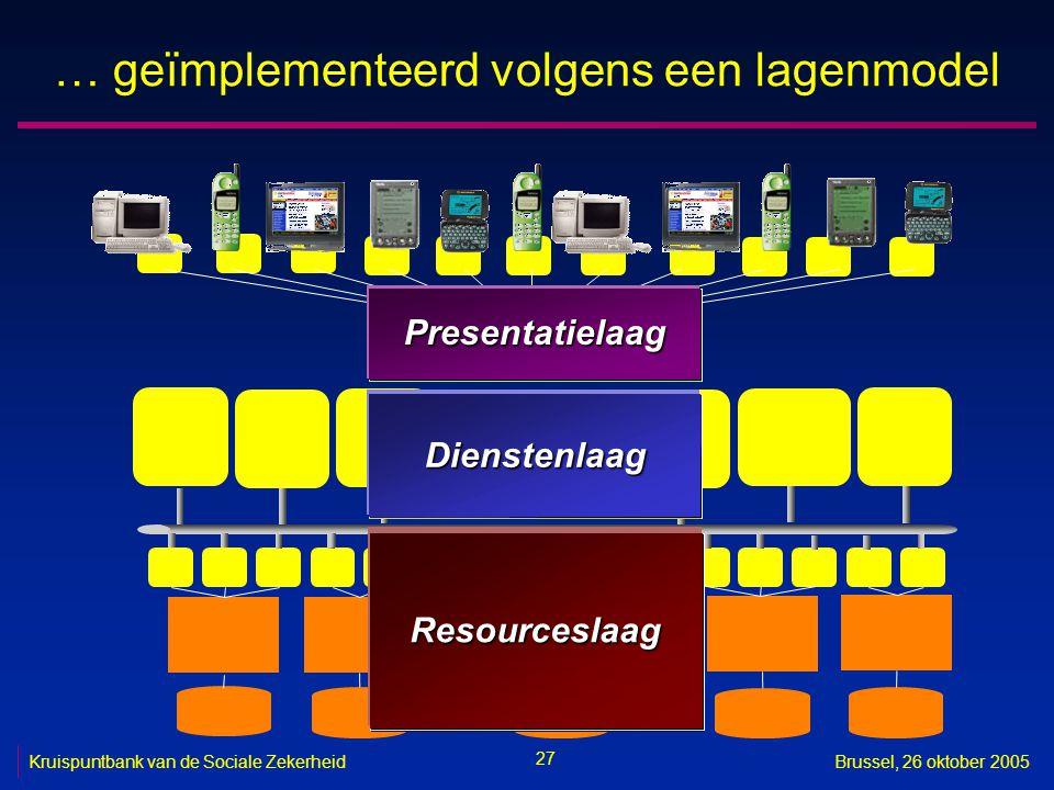 27 Kruispuntbank van de Sociale ZekerheidBrussel, 26 oktober 2005 … geïmplementeerd volgens een lagenmodel Presentatielaag Resourceslaag Dienstenlaag