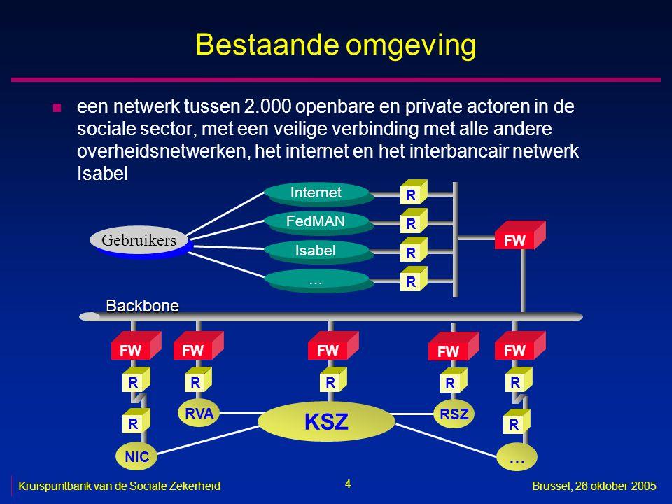 4 Kruispuntbank van de Sociale ZekerheidBrussel, 26 oktober 2005 Bestaande omgeving n een netwerk tussen 2.000 openbare en private actoren in de sociale sector, met een veilige verbinding met alle andere overheidsnetwerken, het internet en het interbancair netwerk Isabel R FW R RVA Gebruikers FW RR R Internet R FedMAN R Isabel … … FW R R NIC Backbone R … RSZ FW R KSZ
