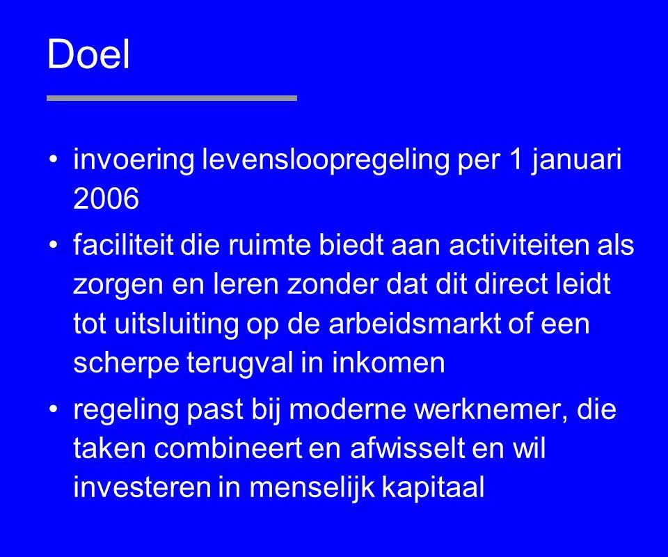 Doel invoering levensloopregeling per 1 januari 2006 faciliteit die ruimte biedt aan activiteiten als zorgen en leren zonder dat dit direct leidt tot