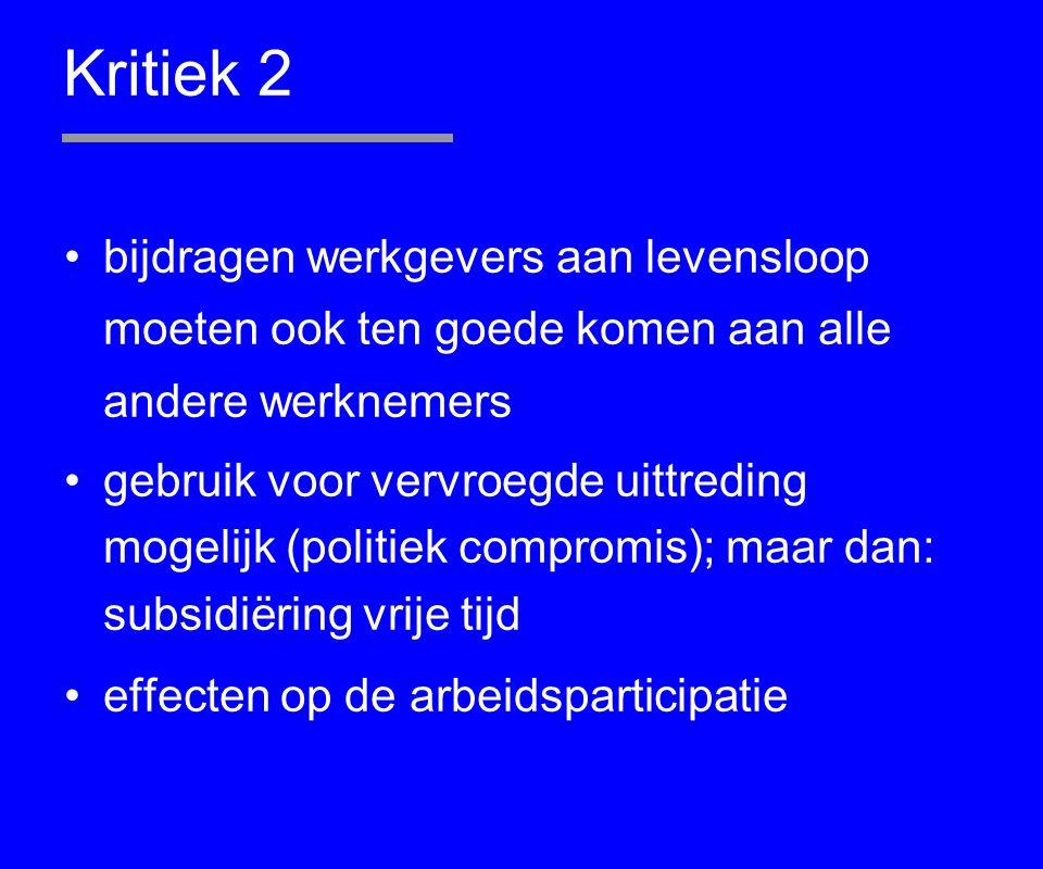 Kritiek 2 bijdragen werkgevers aan levensloop moeten ook ten goede komen aan alle andere werknemers gebruik voor vervroegde uittreding mogelijk (polit