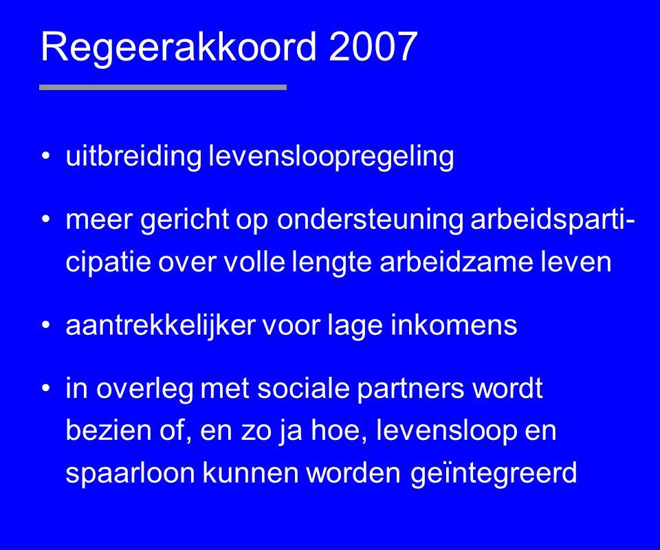 Regeerakkoord 2007 uitbreiding levensloopregeling meer gericht op ondersteuning arbeidsparti- cipatie over volle lengte arbeidzame leven aantrekkelijk