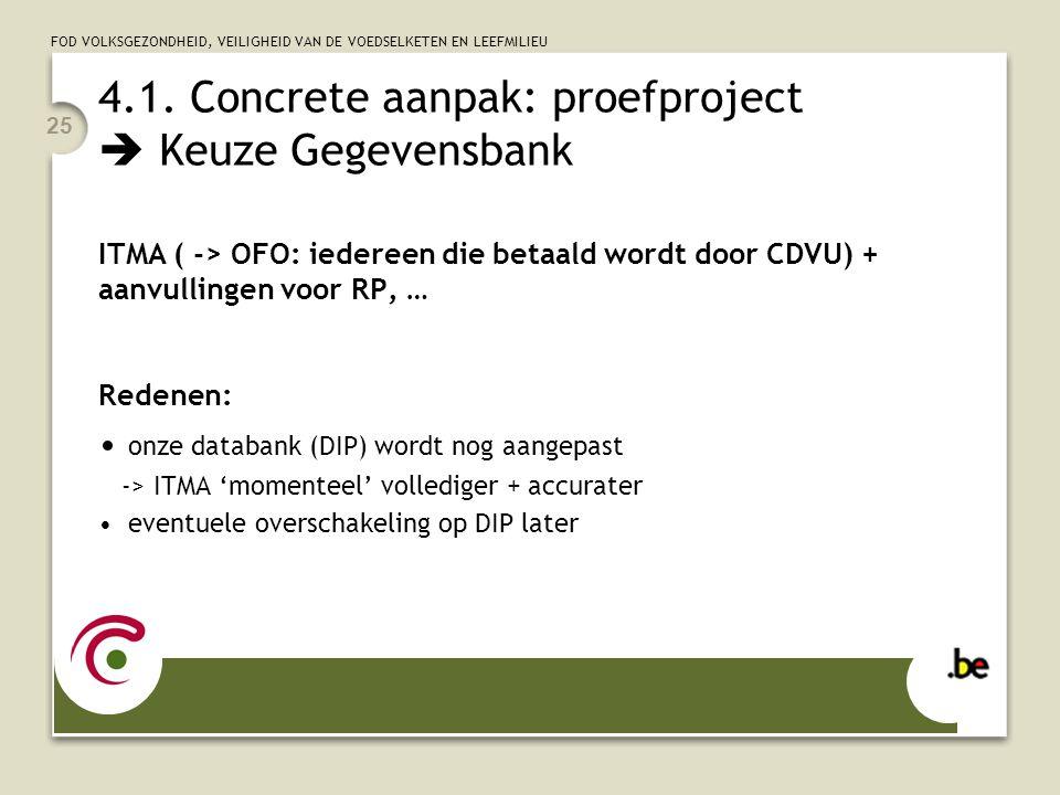 FOD VOLKSGEZONDHEID, VEILIGHEID VAN DE VOEDSELKETEN EN LEEFMILIEU 25 4.1. Concrete aanpak: proefproject  Keuze Gegevensbank ITMA ( -> OFO: iedereen d