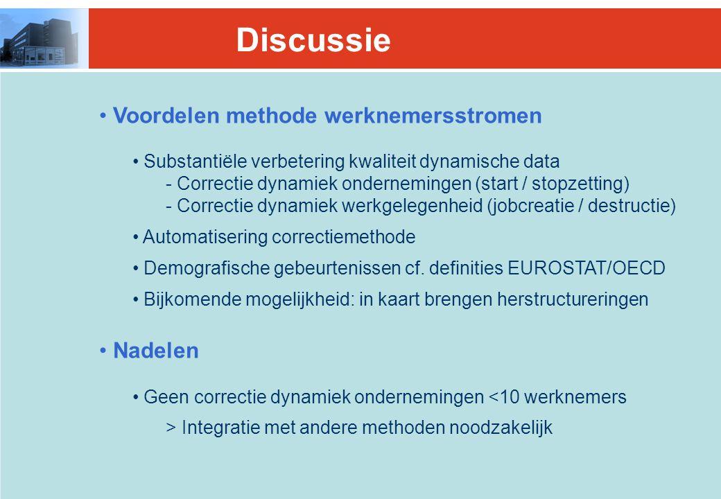 Discussie Voordelen methode werknemersstromen Substantiële verbetering kwaliteit dynamische data - Correctie dynamiek ondernemingen (start / stopzetting) - Correctie dynamiek werkgelegenheid (jobcreatie / destructie) Automatisering correctiemethode Demografische gebeurtenissen cf.
