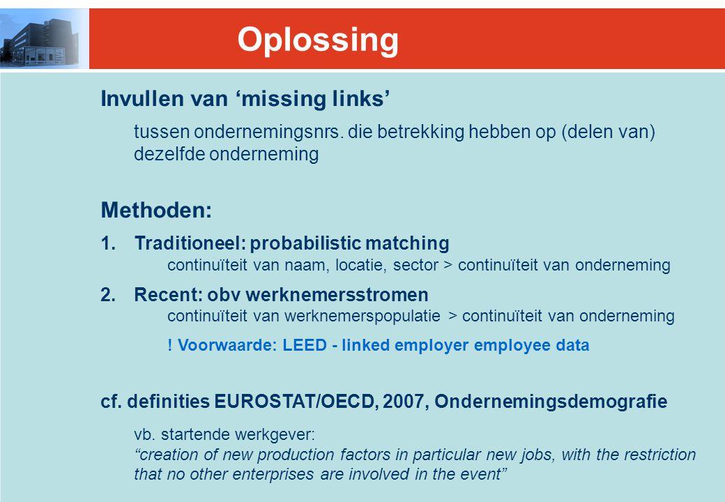 Oplossing Invullen van 'missing links' tussen ondernemingsnrs.