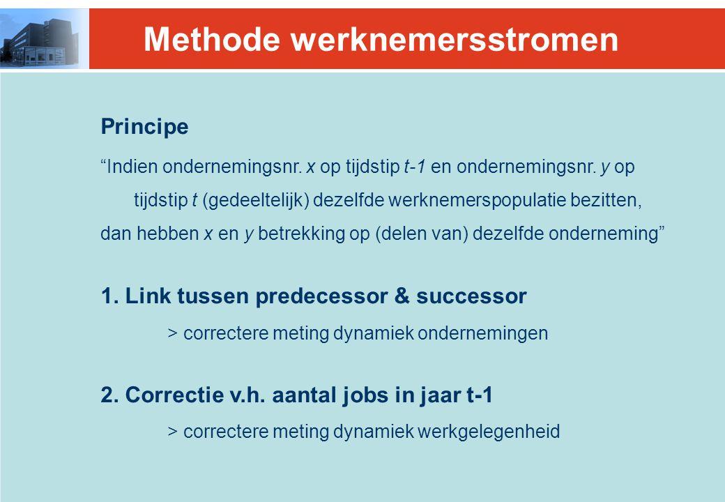 1.Link tussen predecessor & successor o.b.v.kwantitatieve criteria: > individuele mobiliteit vs.