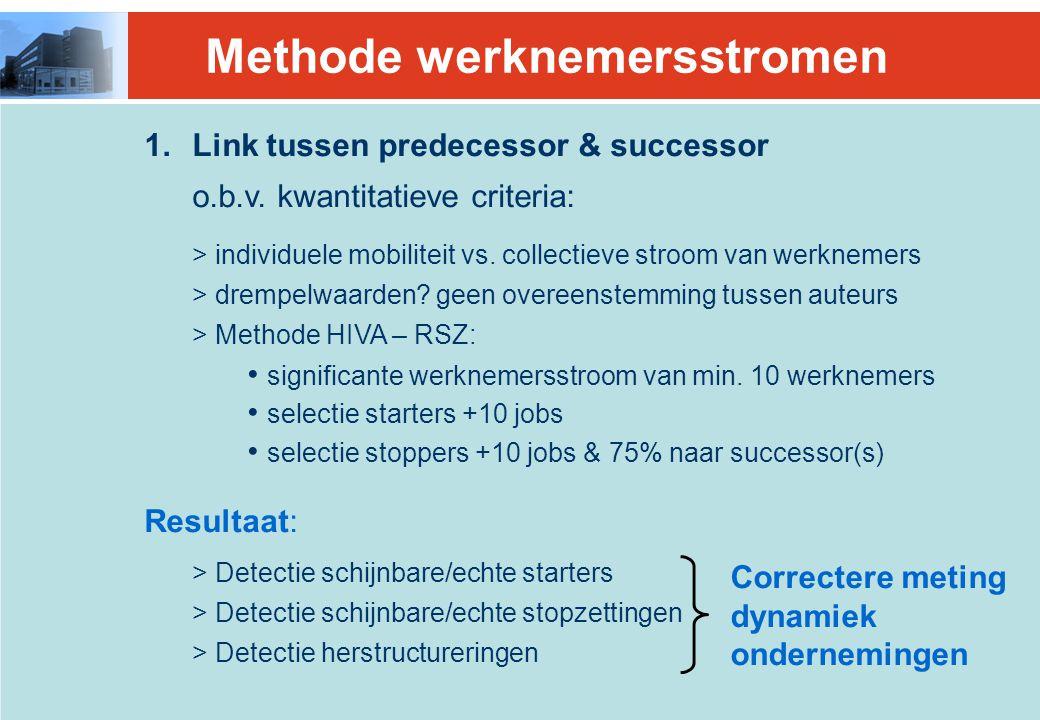 1.Link tussen predecessor & successor o.b.v. kwantitatieve criteria: > individuele mobiliteit vs.