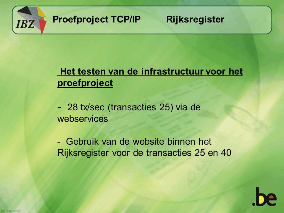 Het testen van de infrastructuur voor het proefproject - 28 tx/sec (transacties 25) via de webservices - Gebruik van de website binnen het Rijksregist