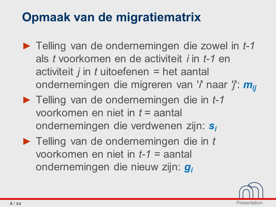 Presentation 5 / xx Opmaak van de migratiematrix