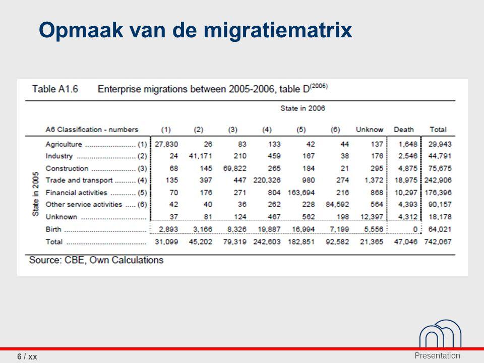 Presentation 7 / xx Opmaak van de migratiematrix