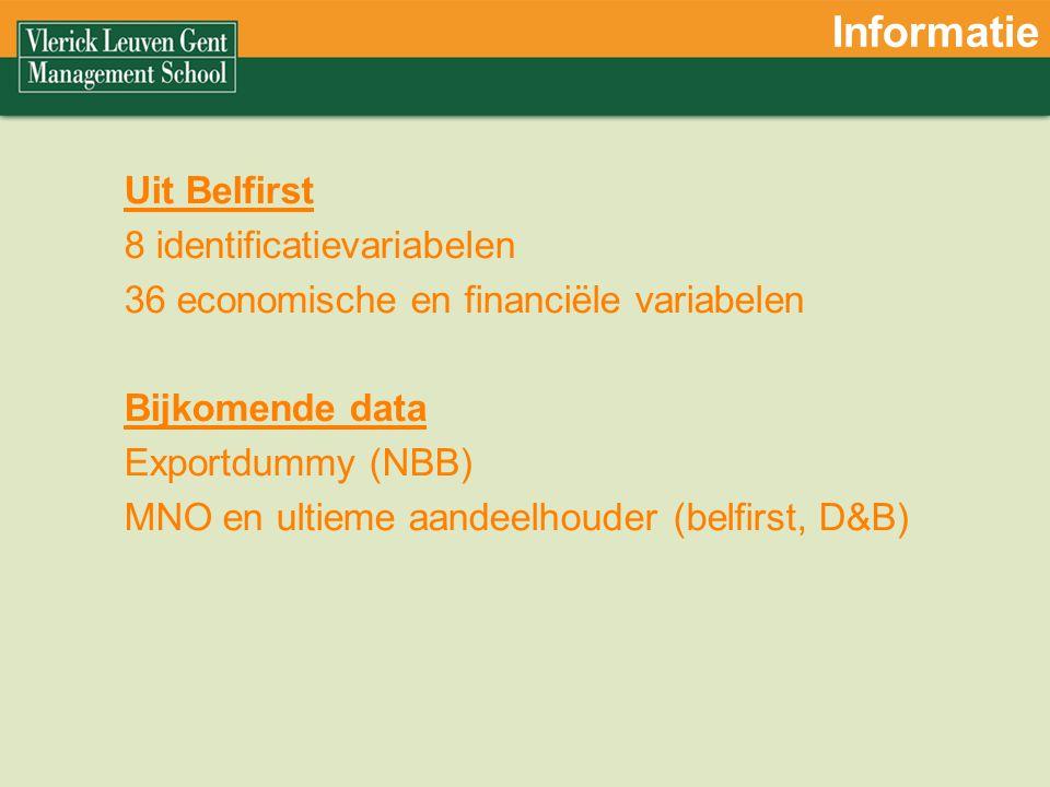 Informatie Uit Belfirst 8 identificatievariabelen 36 economische en financiële variabelen Bijkomende data Exportdummy (NBB) MNO en ultieme aandeelhouder (belfirst, D&B)