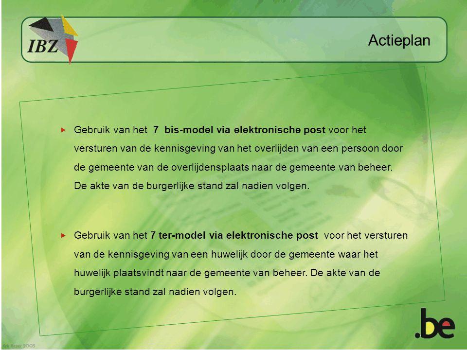 Actieplan  Gebruik van het 7 bis-model via elektronische post voor het versturen van de kennisgeving van het overlijden van een persoon door de gemeente van de overlijdensplaats naar de gemeente van beheer.