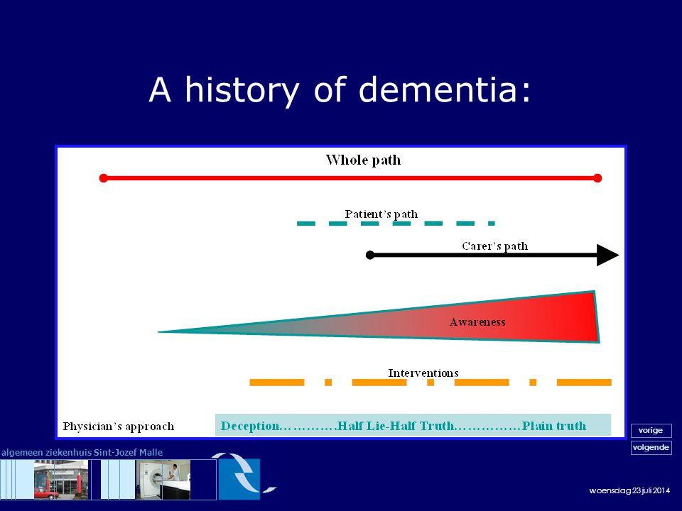 woensdag 23 juli 2014 volgende vorige algemeen ziekenhuis Sint-Jozef Malle A history of dementia: