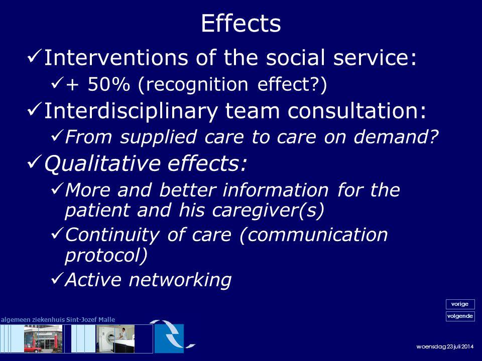 woensdag 23 juli 2014 volgende vorige algemeen ziekenhuis Sint-Jozef Malle Interventions of the social service: + 50% (recognition effect?) Interdisciplinary team consultation: From supplied care to care on demand.