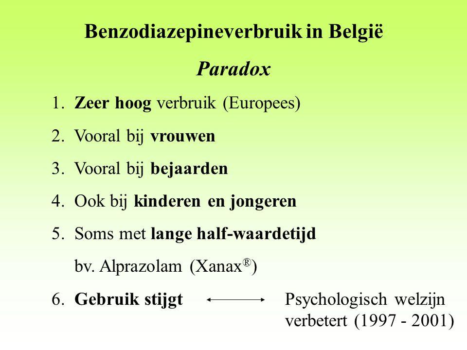 Benzodiazepineverbruik in België Paradox 1. Zeer hoog verbruik (Europees) 2.